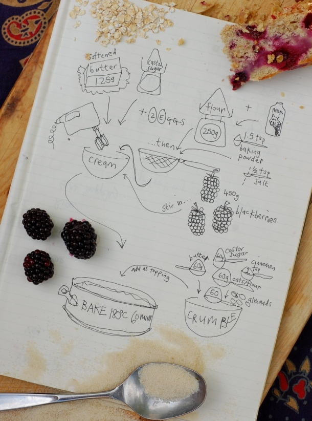 blackberry_buckle_cake_infographic